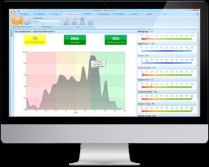 Project Analytics
