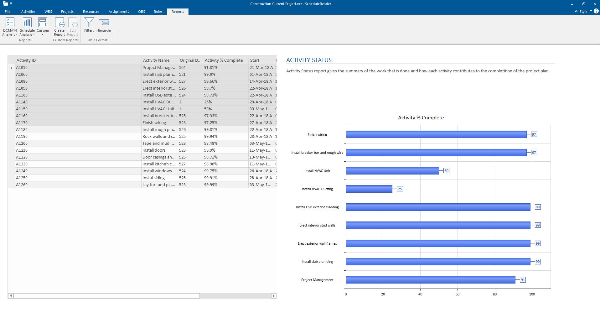 Schedule Reader Custom Reports
